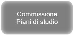 Commissione orientamento e piani di studio